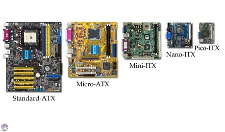 A COMPLETE BUYING GUIDE ON CHOOSING A MOTHERBOARD